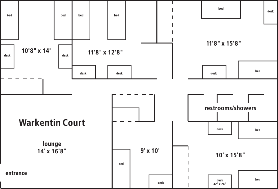 Warkentin Court diagram
