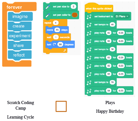 Scratch coding examples